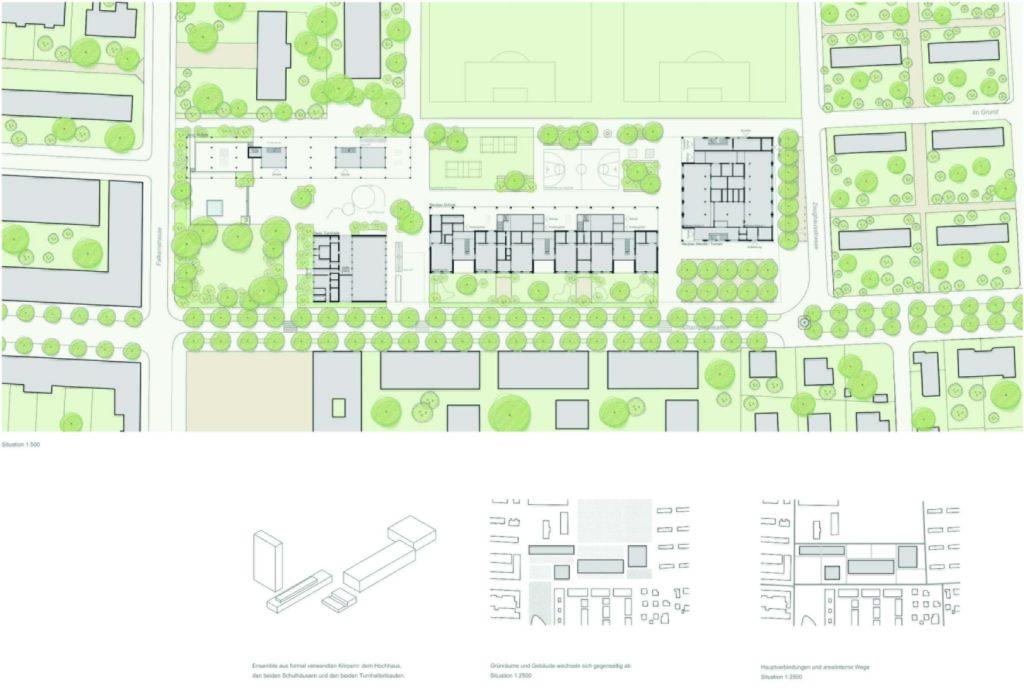 plan sit urban